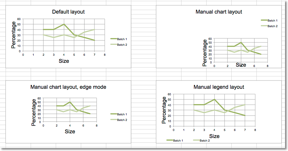 Changing the layout of plot area and legend openpyxl 250 different chart and legend layouts ccuart Choice Image