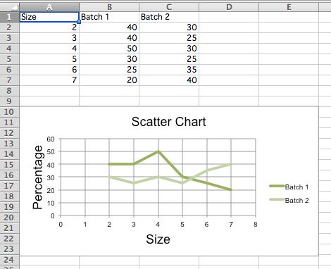 Scatter Charts — openpyxl 2.5.0 documentation