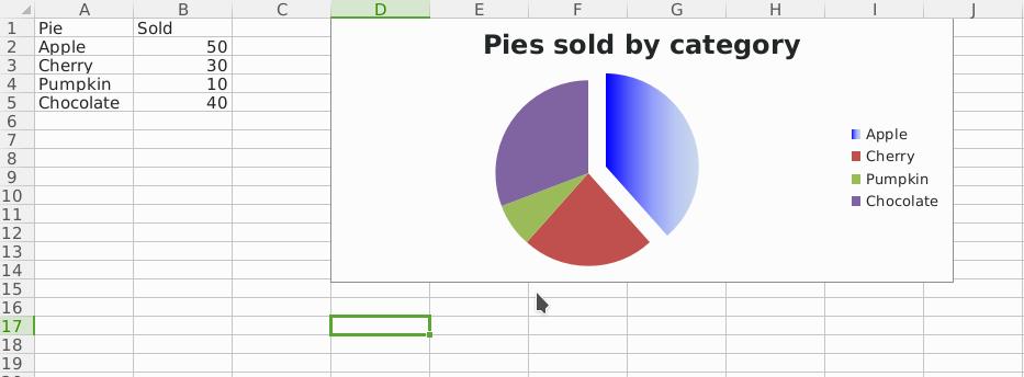 Pie Charts — openpyxl 2 6 2 documentation