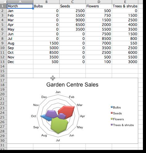 Radar Charts — openpyxl 2 6 2 documentation